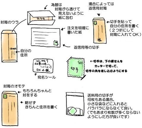 クリスマス 折り紙 封筒 手紙 折り方 : search.yahoo.co.jp
